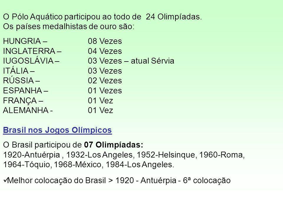 O Pólo Aquático participou ao todo de 24 Olimpíadas. Os países medalhistas de ouro são: HUNGRIA – 08 Vezes INGLATERRA – 04 Vezes IUGOSLÁVIA – 03 Vezes