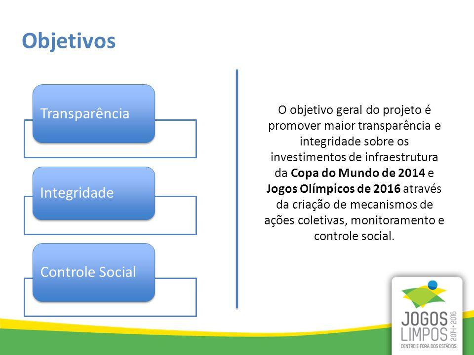 Objetivos O objetivo geral do projeto é promover maior transparência e integridade sobre os investimentos de infraestrutura da Copa do Mundo de 2014 e Jogos Olímpicos de 2016 através da criação de mecanismos de ações coletivas, monitoramento e controle social.