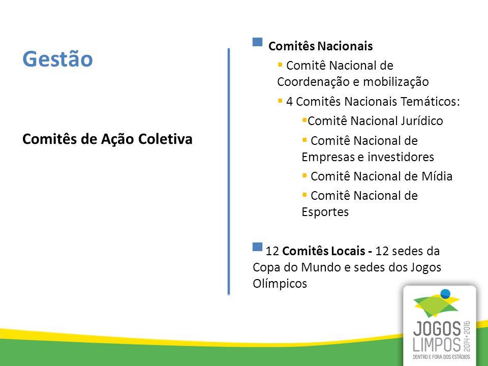 Gestão ▀ Comitês Nacionais  Comitê Nacional de Coordenação e mobilização  4 Comitês Nacionais Temáticos:  Comitê Nacional Jurídico  Comitê Nacional de Empresas e investidores  Comitê Nacional de Mídia  Comitê Nacional de Esportes ▀ 12 Comitês Locais - 12 sedes da Copa do Mundo e sedes dos Jogos Olímpicos Comitês de Ação Coletiva