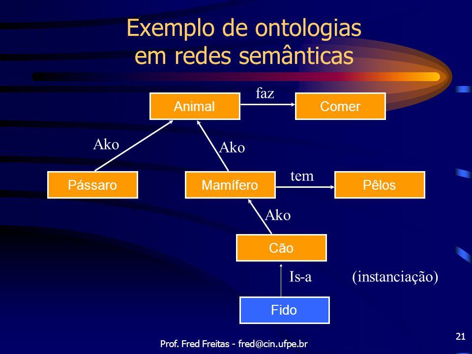 Prof. Fred Freitas - fred@cin.ufpe.br 21 Comer Pássaro Animal Mamífero Cão Pêlos Ako tem faz Exemplo de ontologias em redes semânticas Fido Is-a (inst