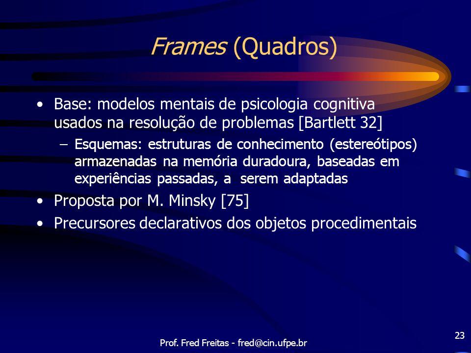 Prof. Fred Freitas - fred@cin.ufpe.br 23 Frames (Quadros) Base: modelos mentais de psicologia cognitiva usados na resolução de problemas [Bartlett 32]