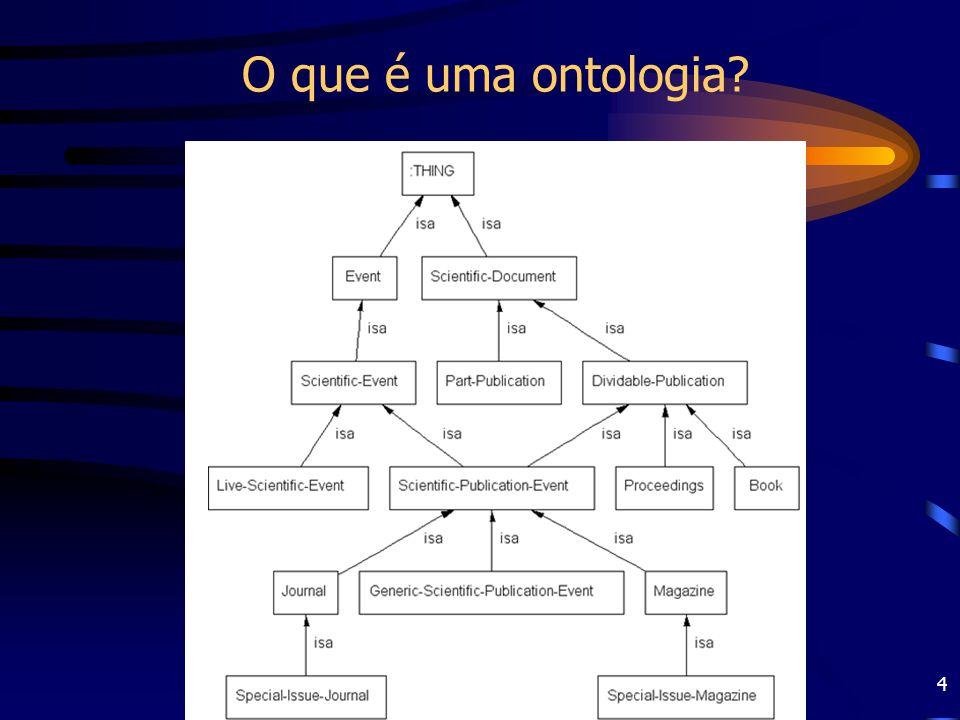 Prof. Fred Freitas - fred@cin.ufpe.br 4 O que é uma ontologia?