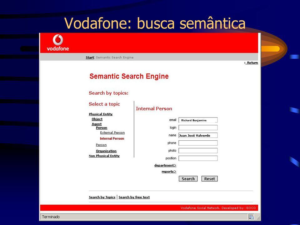 Vodafone: busca semântica Richard Benjamins