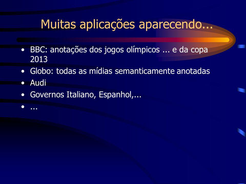 Muitas aplicações aparecendo... BBC: anotações dos jogos olímpicos... e da copa 2013 Globo: todas as mídias semanticamente anotadas Audi Governos Ital