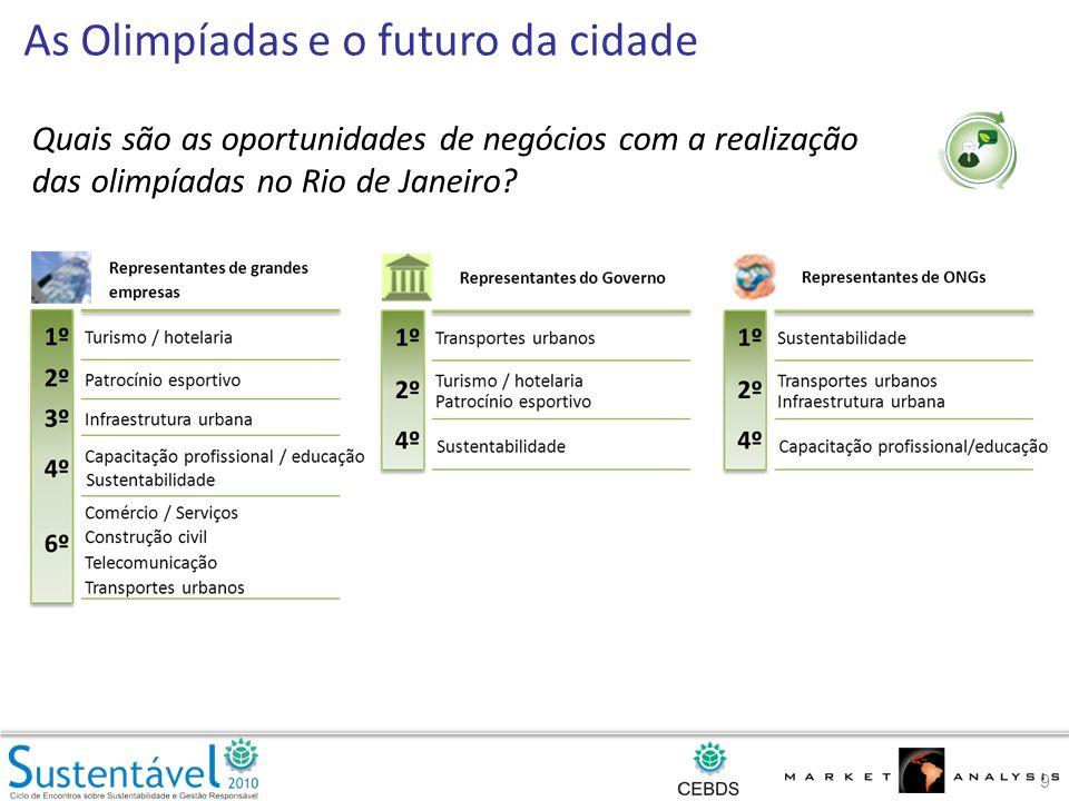 9 As Olimpíadas e o futuro da cidade Quais são as oportunidades de negócios com a realização das olimpíadas no Rio de Janeiro?