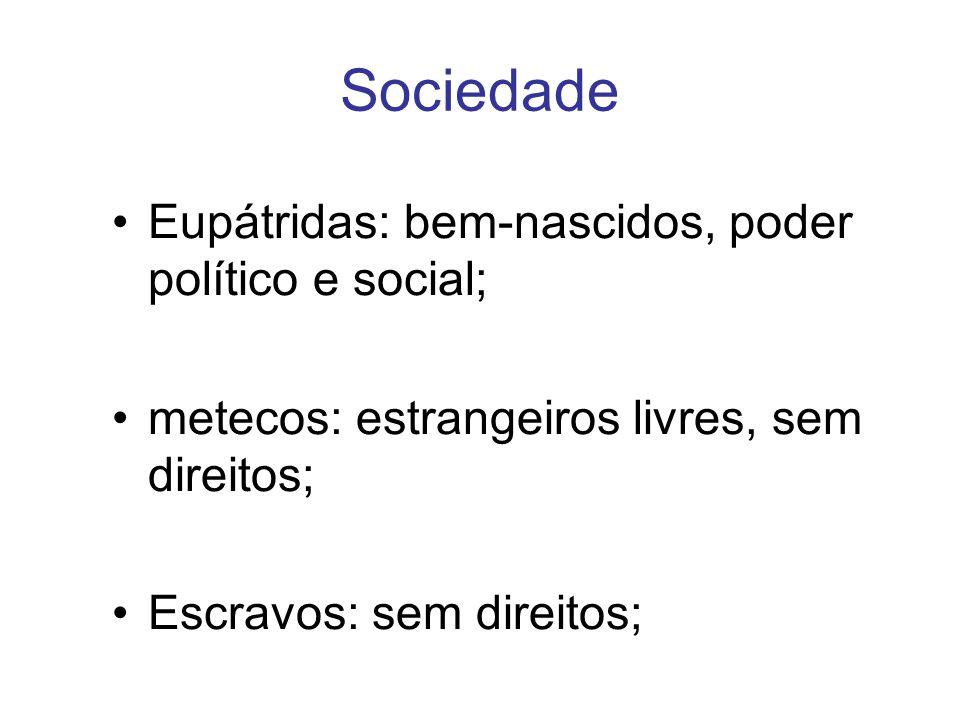 Sociedade Eupátridas: bem-nascidos, poder político e social; metecos: estrangeiros livres, sem direitos; Escravos: sem direitos;