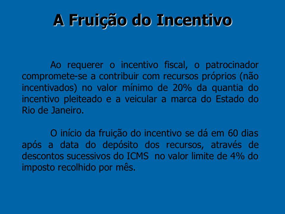 Em um projeto de 270.000,00 Recursos Próprios (20% do Incentivo): 45.000,00 Limite de Renúncia Fiscal: 225.000,00 O desconto do incentivo é baseado no valor de ICMS a ser recolhido no período (4%).