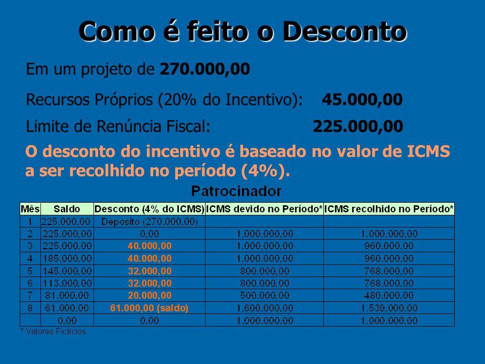 Lei 1954/2001 Lei 1954/2001 – Dispõe sobre a concessão de Incentivos Fiscais para realização de Projetos Esportivos e Olímpicos.