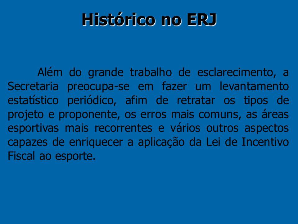 Enquadramento dos Projetos Iniciação desportiva; Divulgação / Publicação / Memória; Campeonatos; Patrocínio a equipes e atletas; Edificação esportiva.