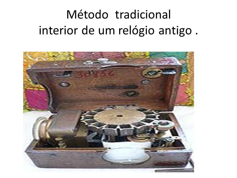 Método tradicional interior de um relógio antigo.