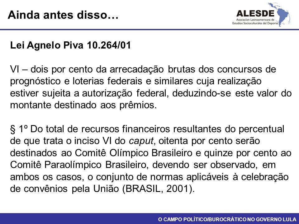 Governo Lula O CAMPO POLÍTICO/BUROCRÁTICO NO GOVERNO LULA Expectativas e desconfianças Governo de Transição Ministério do Esporte – pela primeira vez na história Valorização do Esporte.