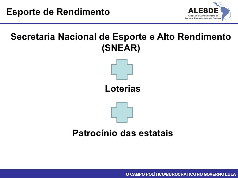 Esporte de Rendimento O CAMPO POLÍTICO/BUROCRÁTICO NO GOVERNO LULA Secretaria Nacional de Esporte e Alto Rendimento (SNEAR) Loterias Patrocínio das estatais