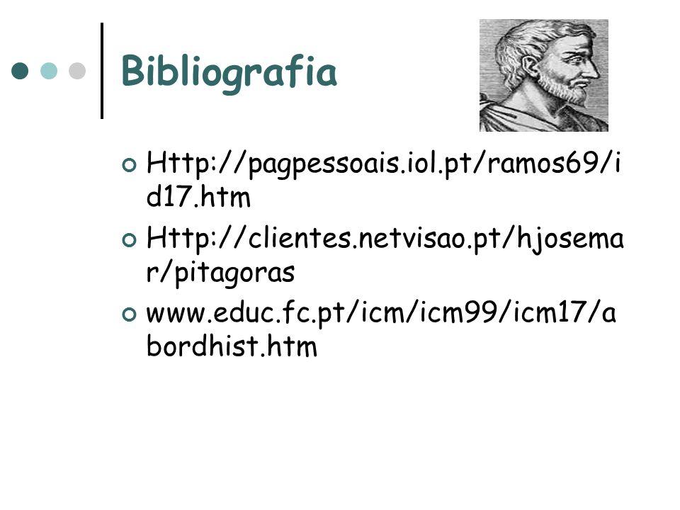 Bibliografia Http://pagpessoais.iol.pt/ramos69/i d17.htm Http://clientes.netvisao.pt/hjosema r/pitagoras www.educ.fc.pt/icm/icm99/icm17/a bordhist.htm
