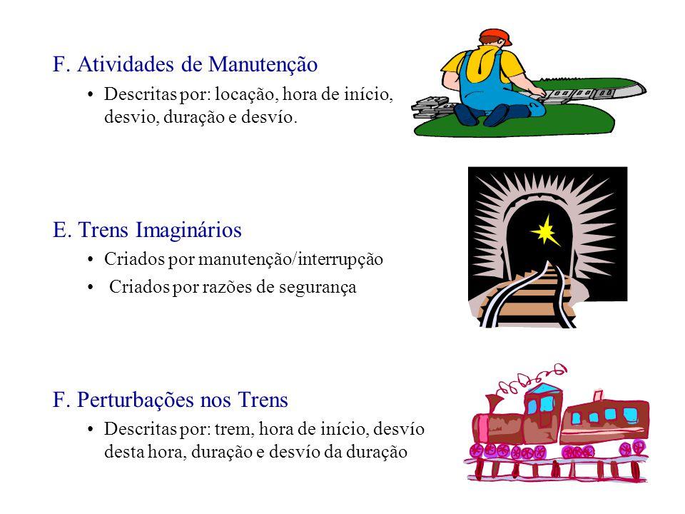 F. Atividades de Manutenção Descritas por: locação, hora de início, desvio, duração e desvío. E. Trens Imaginários Criados por manutenção/interrupção
