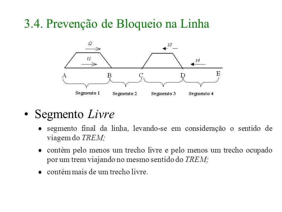 3.4. Prevenção de Bloqueio na Linha Segmento Livre  segmento final da linha, levando-se em consideração o sentido de viagem do TREM;  contém pelo me