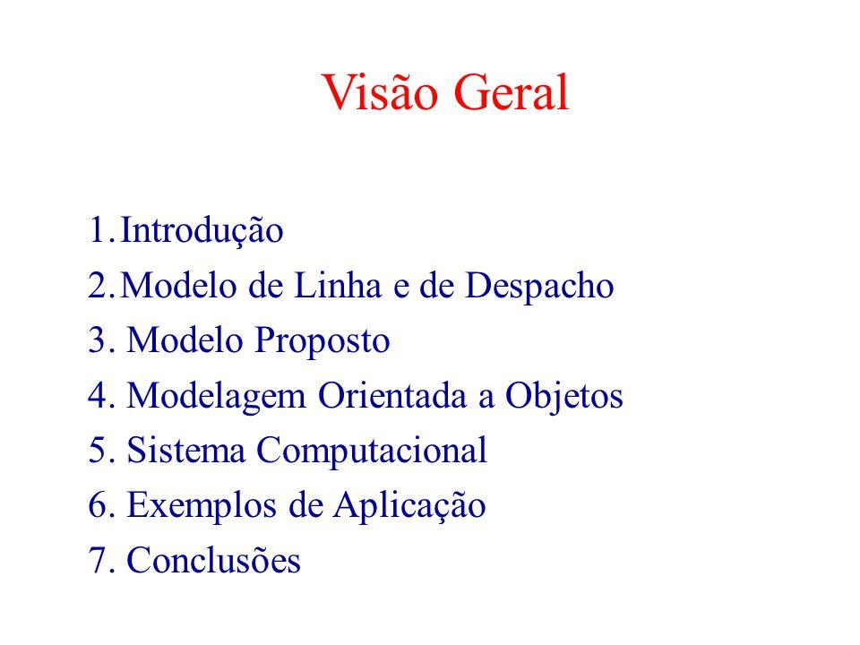 Visão Geral 1.Introdução 2.Modelo de Linha e de Despacho 3. Modelo Proposto 4. Modelagem Orientada a Objetos 5. Sistema Computacional 6. Exemplos de A