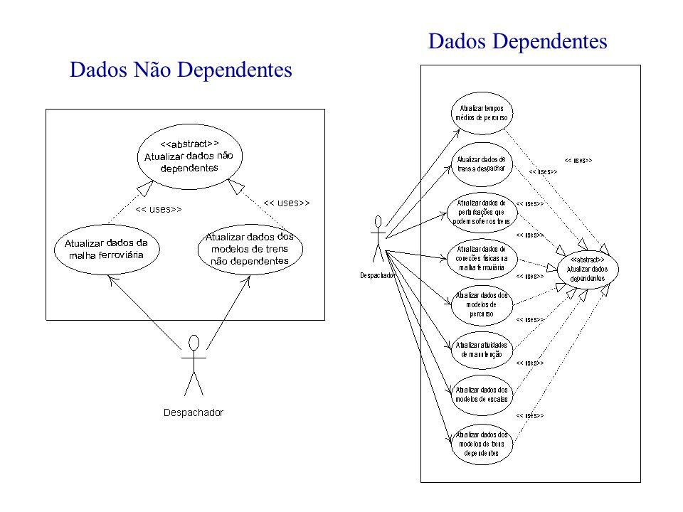 Dados Dependentes Dados Não Dependentes