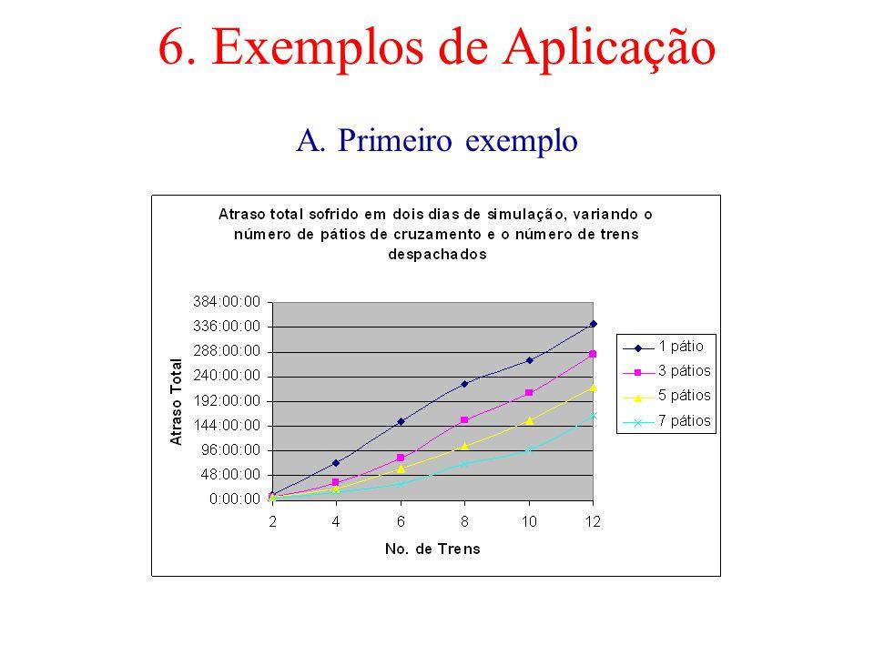6. Exemplos de Aplicação A. Primeiro exemplo