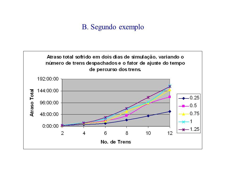 B. Segundo exemplo