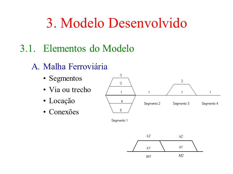 B.Modelos de Percursos Rotas dos trens Relação de segmentos que compõem a rota de um trem C.Modelos de Escalas Trens operam em pátios intermediários ou terminais Descritos pelo número de paradas e pelos dados das paradas.