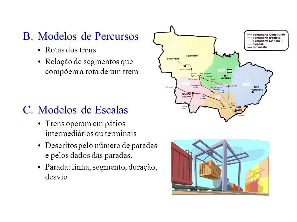 B.Modelos de Percursos Rotas dos trens Relação de segmentos que compõem a rota de um trem C.Modelos de Escalas Trens operam em pátios intermediários o