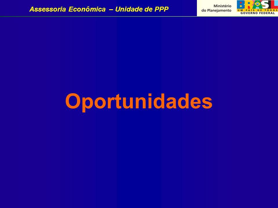 Assessoria Econômica – Unidade de PPP Oportunidades