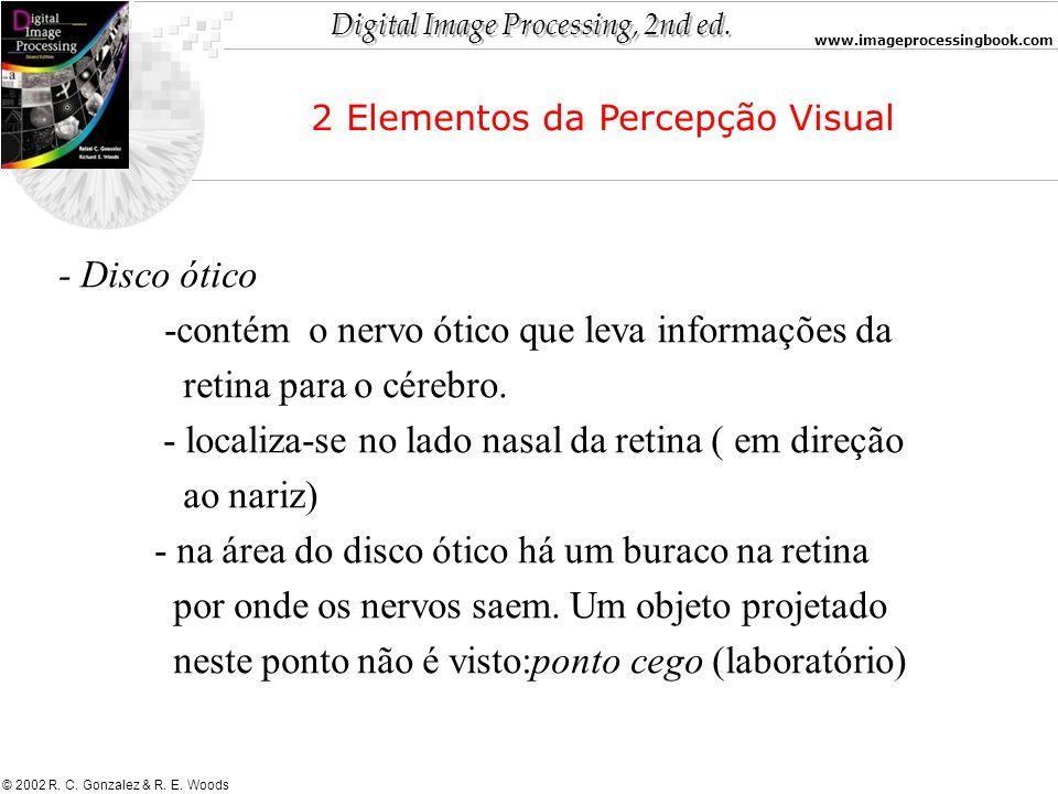 Digital Image Processing, 2nd ed. www.imageprocessingbook.com © 2002 R. C. Gonzalez & R. E. Woods - Disco ótico -contém o nervo ótico que leva informa