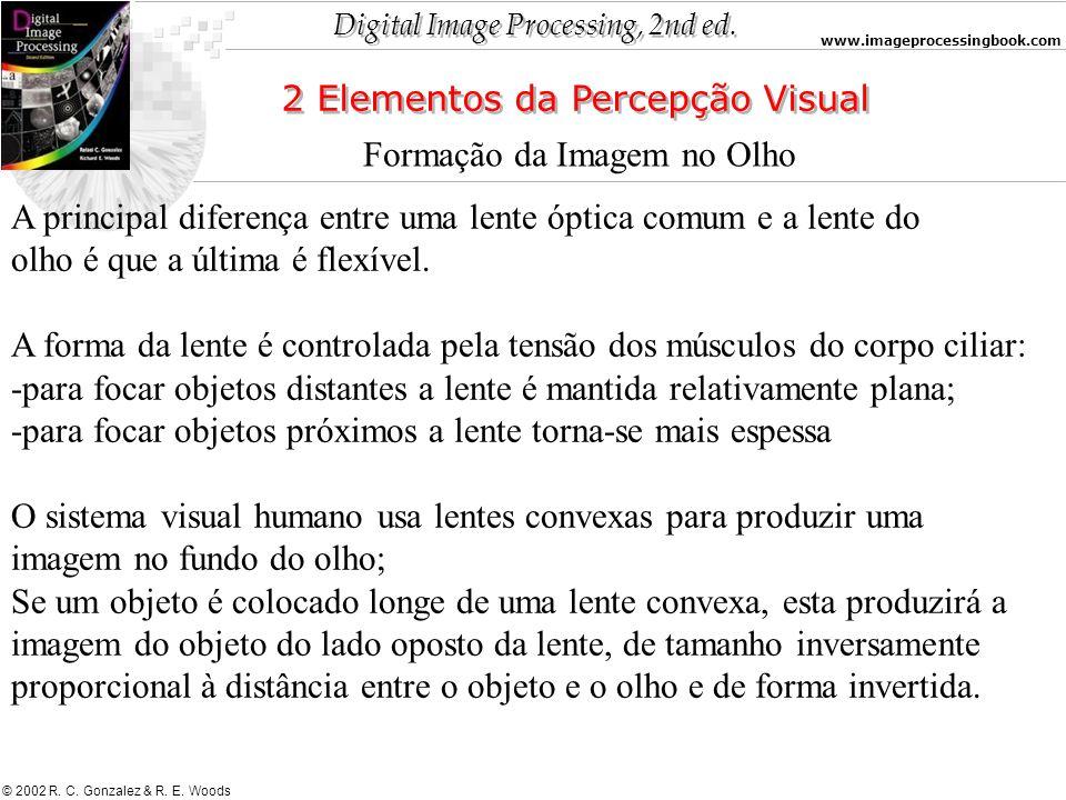 Digital Image Processing, 2nd ed. www.imageprocessingbook.com © 2002 R. C. Gonzalez & R. E. Woods 2 Elementos da Percepção Visual Formação da Imagem n