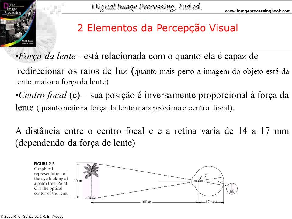 Digital Image Processing, 2nd ed. www.imageprocessingbook.com © 2002 R. C. Gonzalez & R. E. Woods Força da lente - está relacionada com o quanto ela é