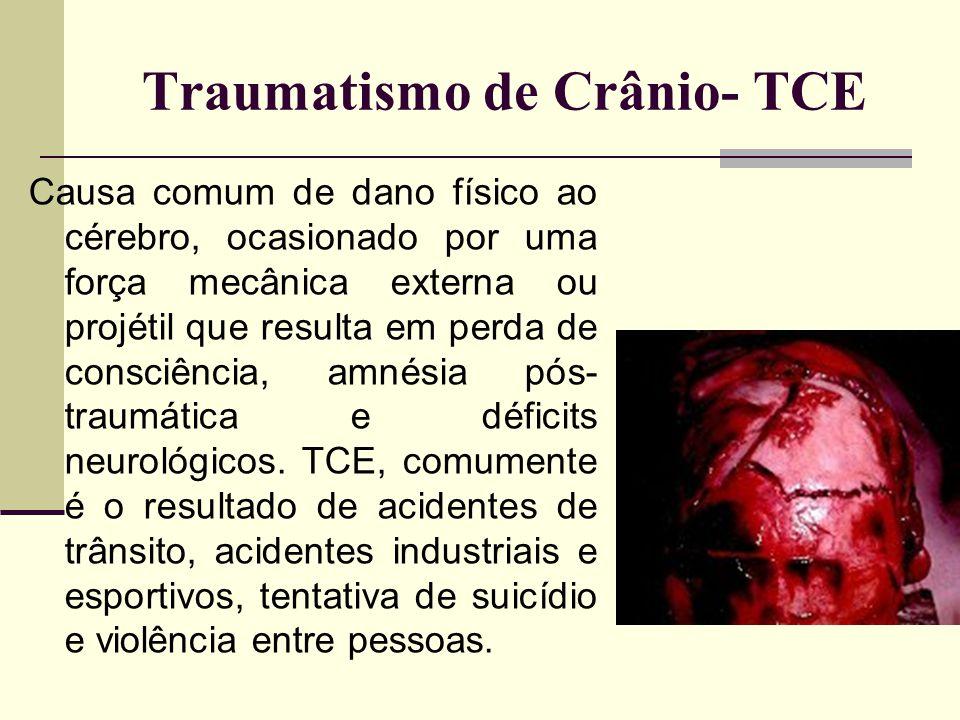 Traumatismo de Crânio- TCE Causa comum de dano físico ao cérebro, ocasionado por uma força mecânica externa ou projétil que resulta em perda de consci