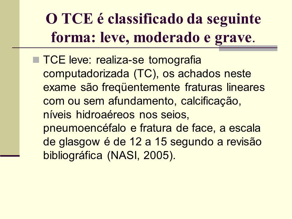 O TCE é classificado da seguinte forma: leve, moderado e grave. TCE leve: realiza-se tomografia computadorizada (TC), os achados neste exame são freqü