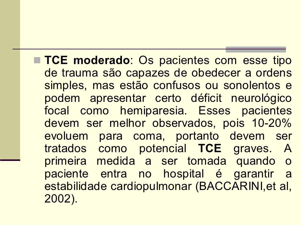TCE moderado: Os pacientes com esse tipo de trauma são capazes de obedecer a ordens simples, mas estão confusos ou sonolentos e podem apresentar certo