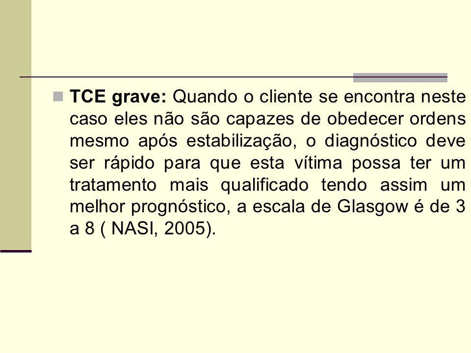 TCE grave: Quando o cliente se encontra neste caso eles não são capazes de obedecer ordens mesmo após estabilização, o diagnóstico deve ser rápido par