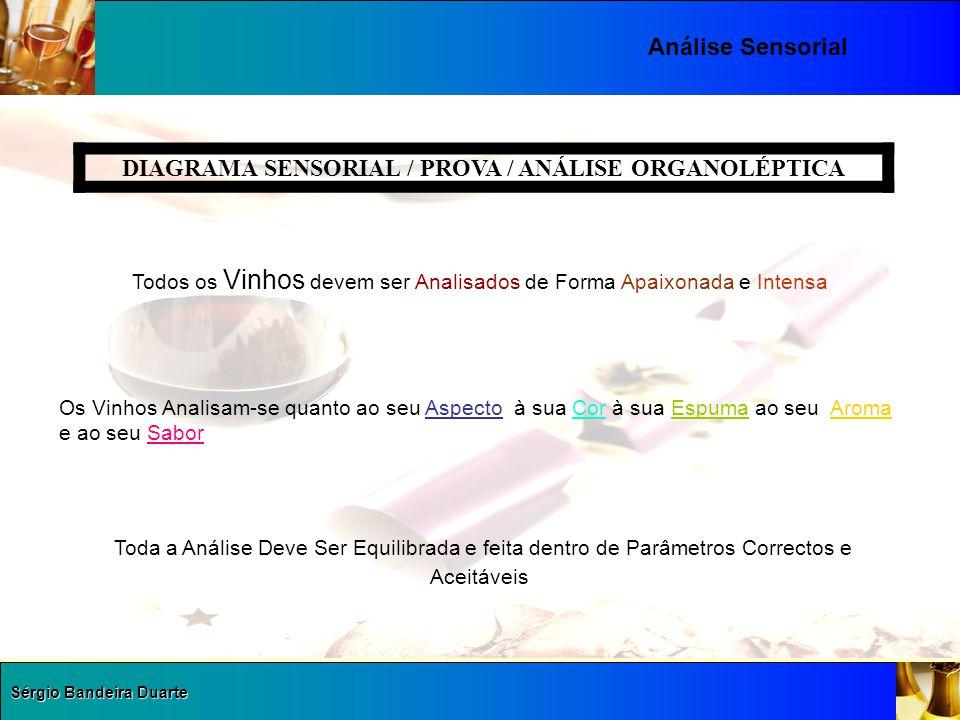 Sérgio Bandeira Duarte Análise Sensorial DIAGRAMA SENSORIAL / PROVA / ANÁLISE ORGANOLÉPTICA Todos os Vinhos Todos os Vinhos devem ser Analisados de Fo