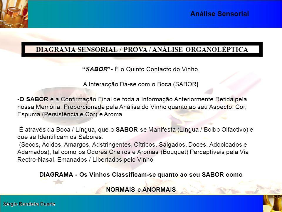 """Sérgio Bandeira Duarte Análise Sensorial DIAGRAMA SENSORIAL / PROVA / ANÁLISE ORGANOLÉPTICA """"SABOR""""- É o Quinto Contacto do Vinho. A Interacção Dá-se"""