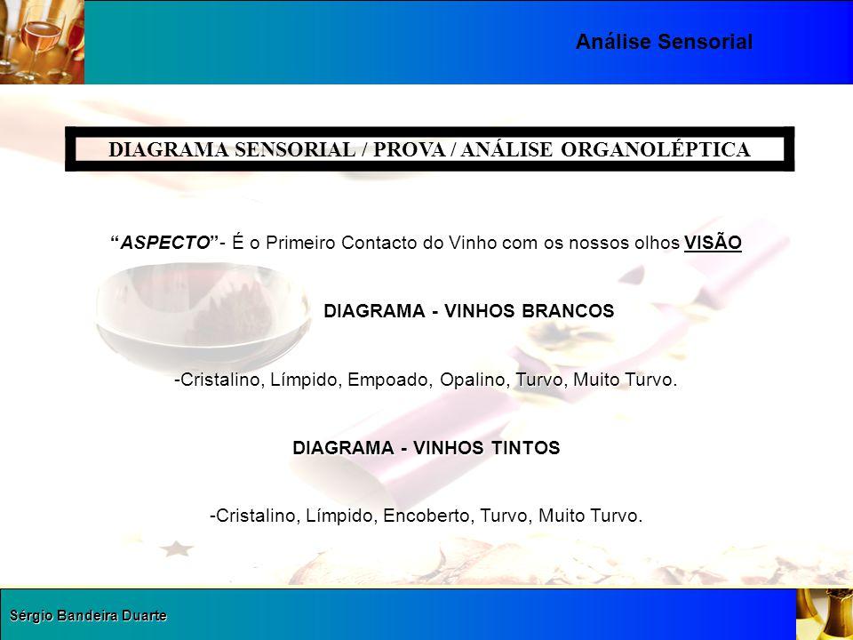 """Sérgio Bandeira Duarte Análise Sensorial DIAGRAMA SENSORIAL / PROVA / ANÁLISE ORGANOLÉPTICA """"ASPECTO""""- É o Primeiro Contacto do Vinho com os nossos ol"""
