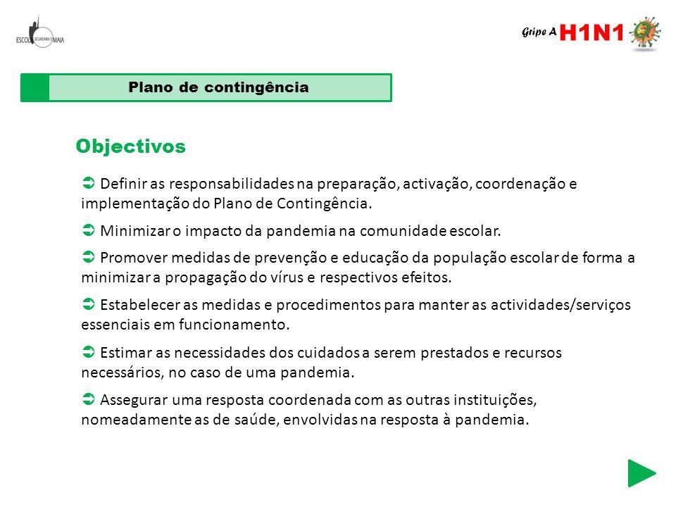 Plano de contingência Objectivos  Definir as responsabilidades na preparação, activação, coordenação e implementação do Plano de Contingência.  Mini