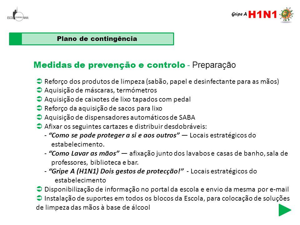 Medidas de prevenção e controlo - Preparação Plano de contingência  Reforço dos produtos de limpeza (sabão, papel e desinfectante para as mãos)  Aqu