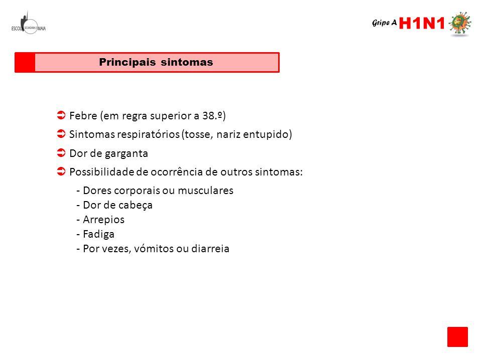 Principais sintomas  Febre (em regra superior a 38.º)  Sintomas respiratórios (tosse, nariz entupido)  Dor de garganta  Possibilidade de ocorrênci