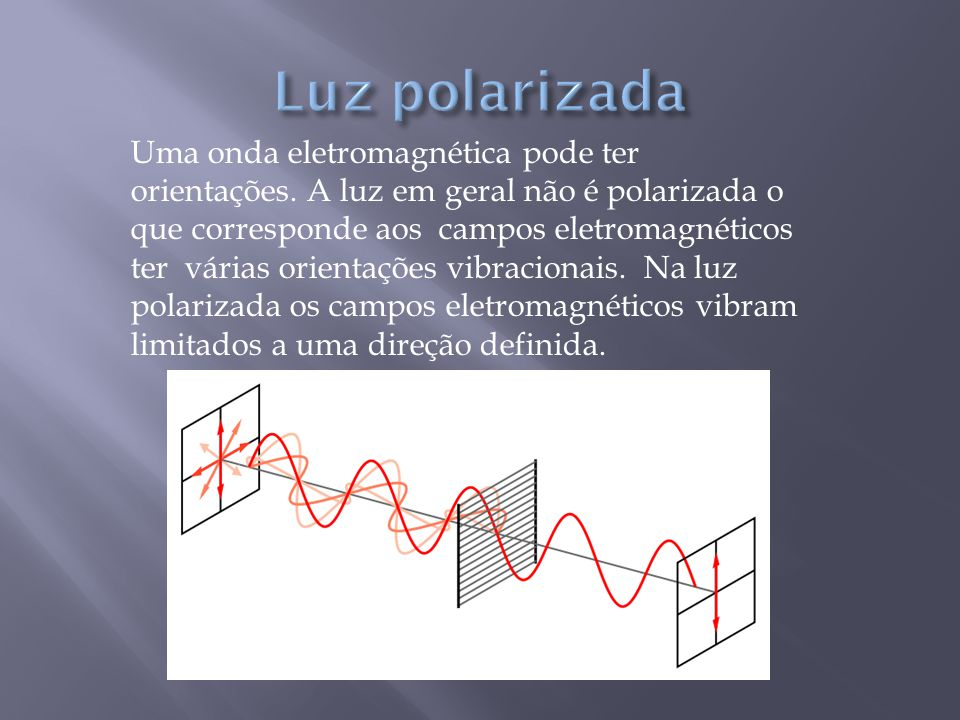 Uma onda eletromagnética pode ter orientações.