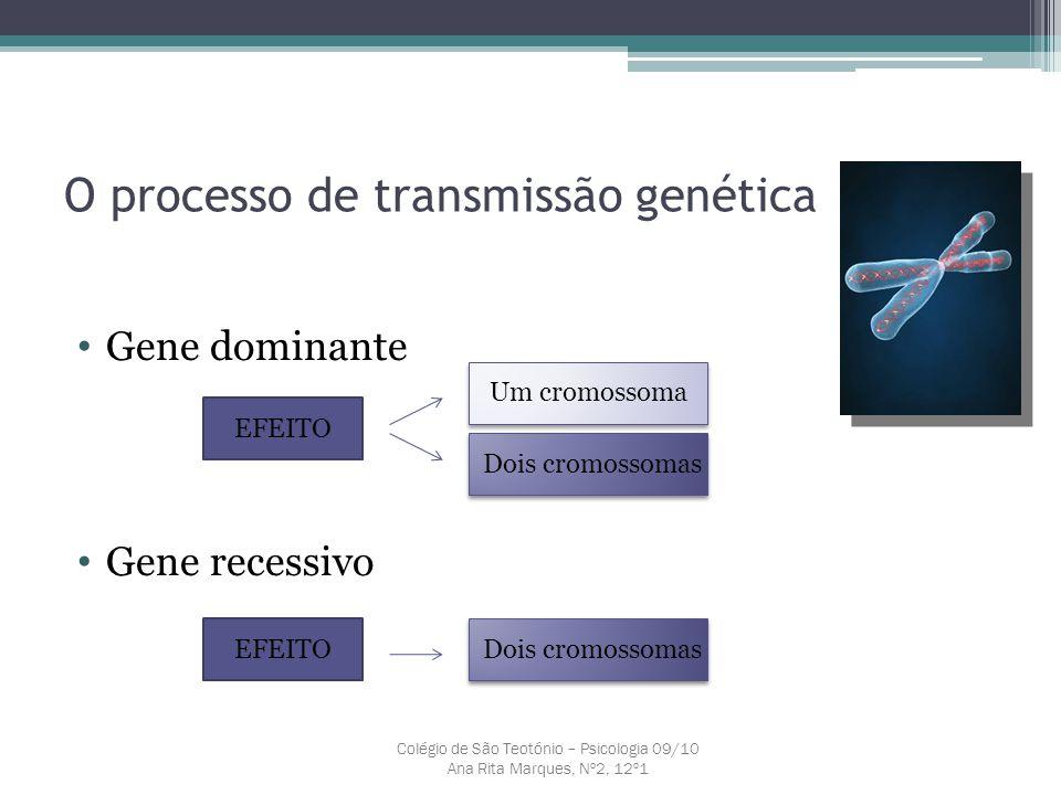O processo de transmissão genética CARACTERESDOMINANTERECESSIVO AlturaNormalNanismo hormonal CabelosCastanhos Ondulados Louros Lisos LábiosGrossosFinos NarizGrande Convexo Médio ou pequeno Direito OlhosCastanhos Miopia Azuis Normal OrelhasLongas Lobo solto Curtas Lobo aderente PelePigmentação normalAlbinismo