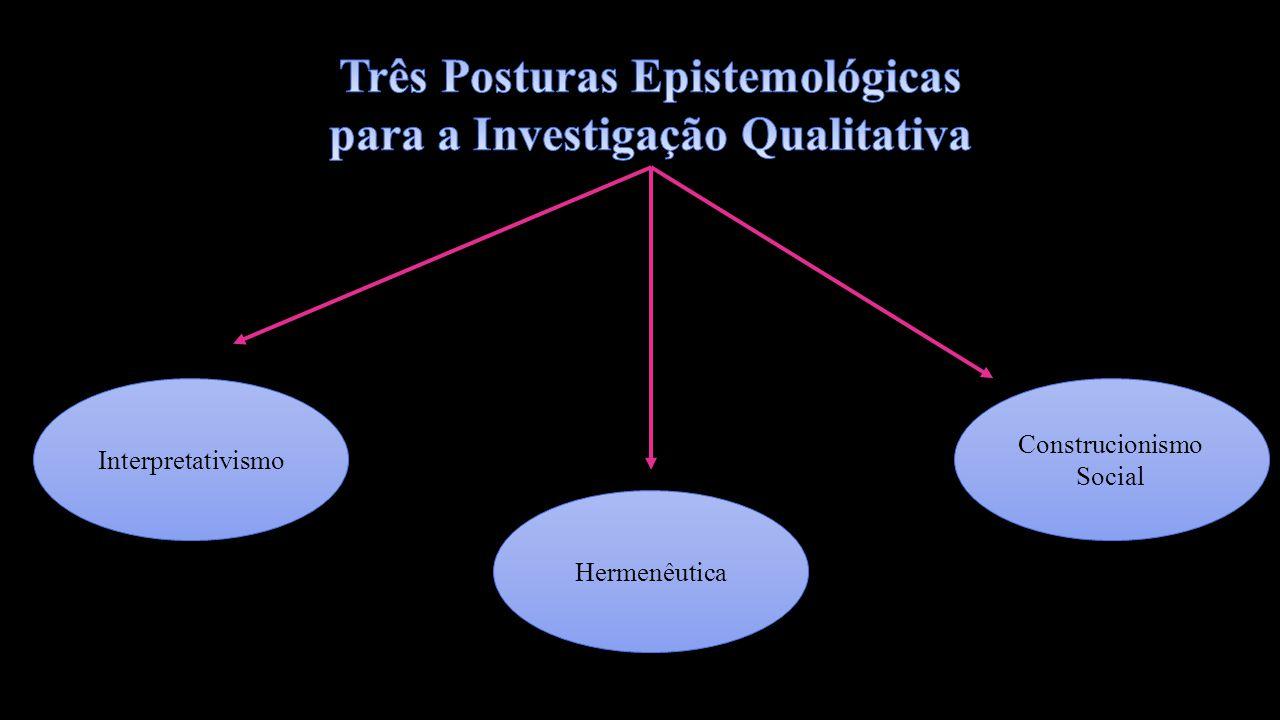 Interpretativismo Hermenêutica Construcionismo Social