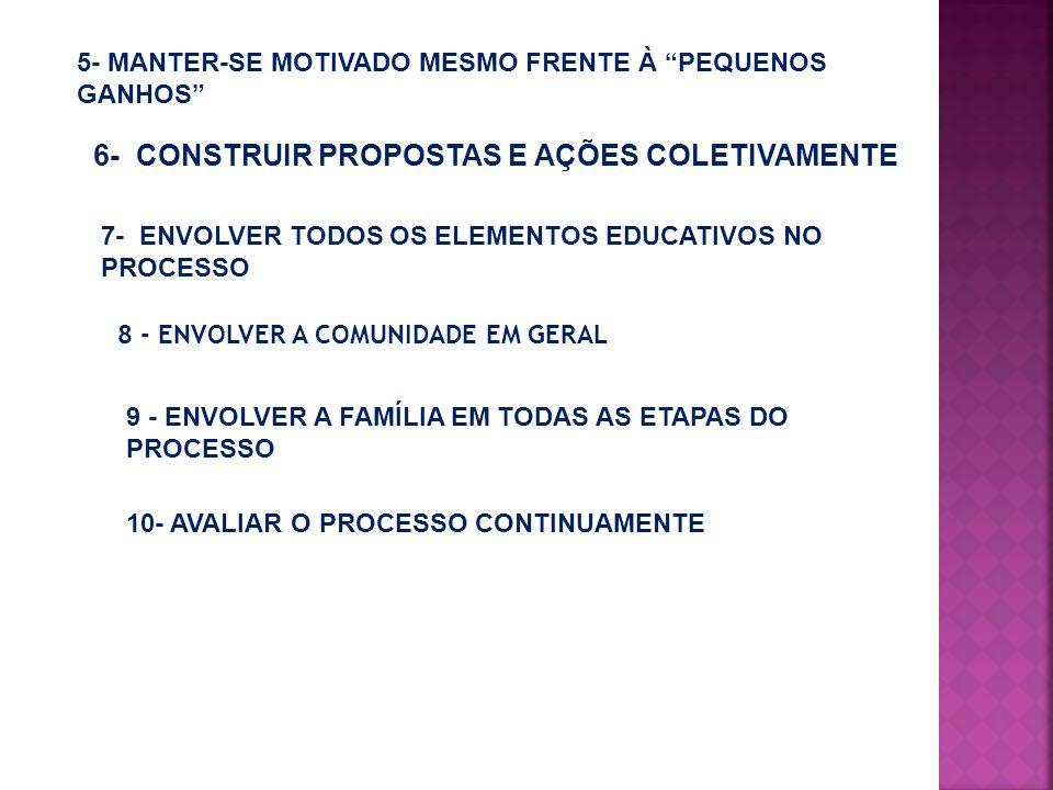 5- MANTER-SE MOTIVADO MESMO FRENTE À PEQUENOS GANHOS 6- CONSTRUIR PROPOSTAS E AÇÕES COLETIVAMENTE 7- ENVOLVER TODOS OS ELEMENTOS EDUCATIVOS NO PROCESSO 8 - ENVOLVER A COMUNIDADE EM GERAL 9 - ENVOLVER A FAMÍLIA EM TODAS AS ETAPAS DO PROCESSO 10- AVALIAR O PROCESSO CONTINUAMENTE
