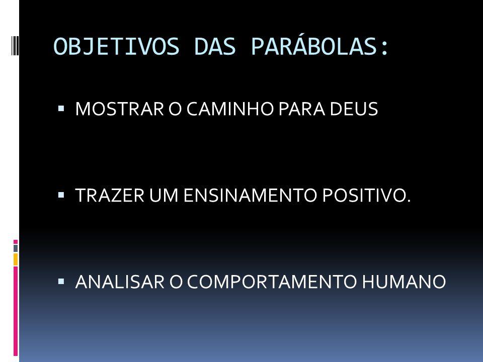 OBJETIVOS DAS PARÁBOLAS:  MOSTRAR O CAMINHO PARA DEUS  TRAZER UM ENSINAMENTO POSITIVO.  ANALISAR O COMPORTAMENTO HUMANO