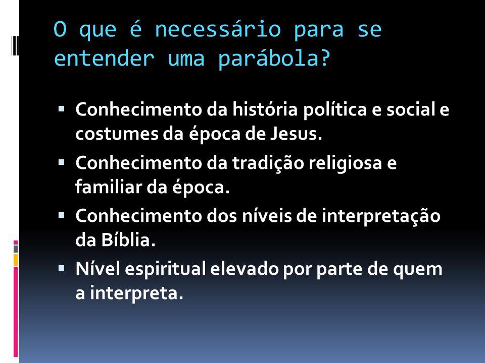 O que é necessário para se entender uma parábola?  Conhecimento da história política e social e costumes da época de Jesus.  Conhecimento da tradiçã