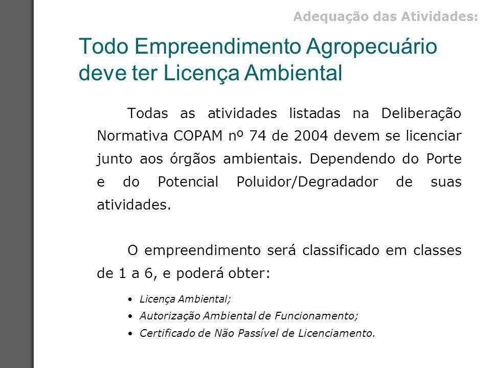 Todas as atividades listadas na Deliberação Normativa COPAM nº 74 de 2004 devem se licenciar junto aos órgãos ambientais. Dependendo do Porte e do Pot