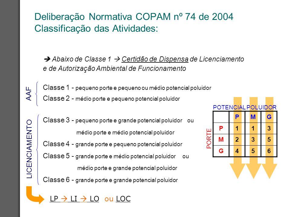 Potencial poluidor/degradador geral da atividade PMG Porte doP113 EmpreendimentoM235 G456 Tabela A-1: Determinação da classe do empreendimento a partir do potencial poluidor da atividade e do porte.