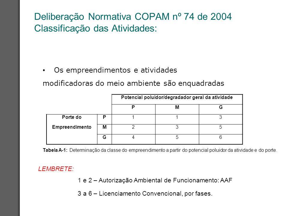 Potencial poluidor/degradador geral da atividade PMG Porte doP113 EmpreendimentoM235 G456 Tabela A-1: Determinação da classe do empreendimento a parti