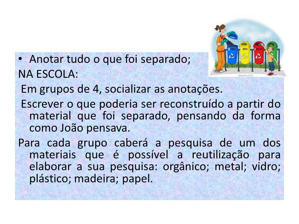 Anotar tudo o que foi separado; NA ESCOLA: Em grupos de 4, socializar as anotações. Escrever o que poderia ser reconstruído a partir do material que f