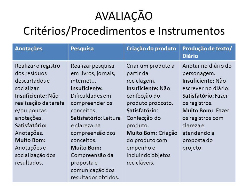 AVALIAÇÃO Critérios/Procedimentos e Instrumentos AnotaçõesPesquisaCriação do produtoProdução de texto/ Diário Realizar o registro dos resíduos descart